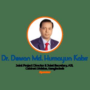 Dr. Dewan Md. Humayun Kabir